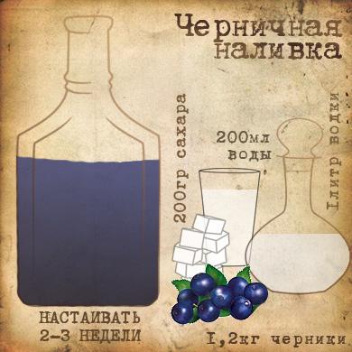 Настойка из черники в домашних условиях рецепт 125