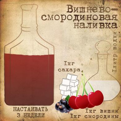 Рецепт вино из вишни в домашних условиях простой рецепт