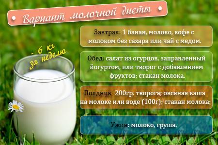 Молочная диета последствия